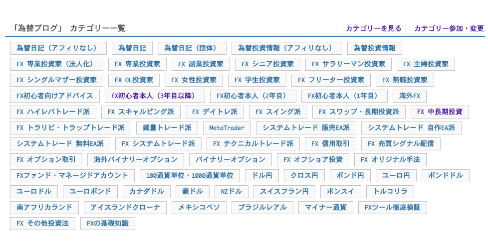 ブログ村 カテゴリ